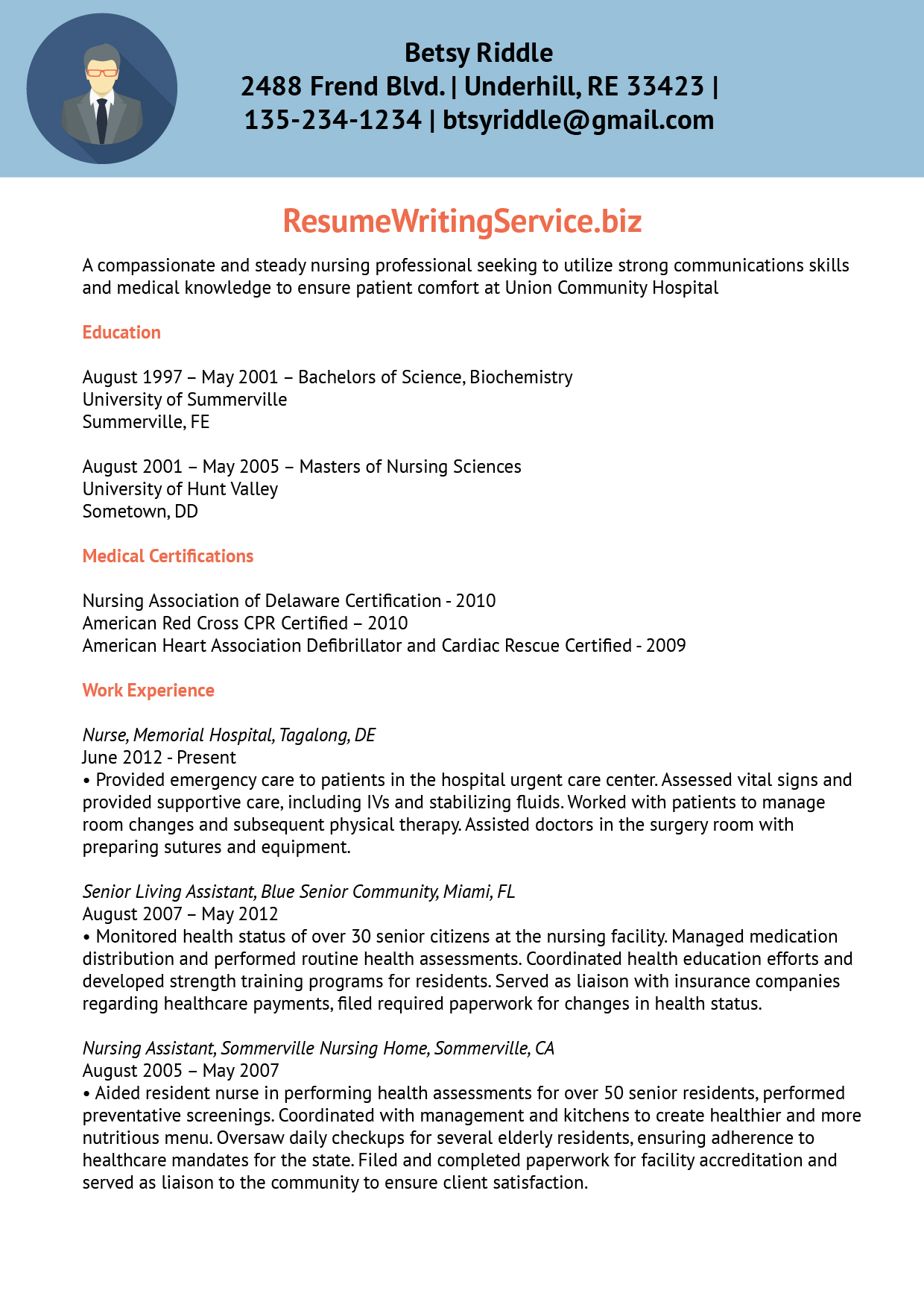 Nurse Resume Sample Resume Writing Service