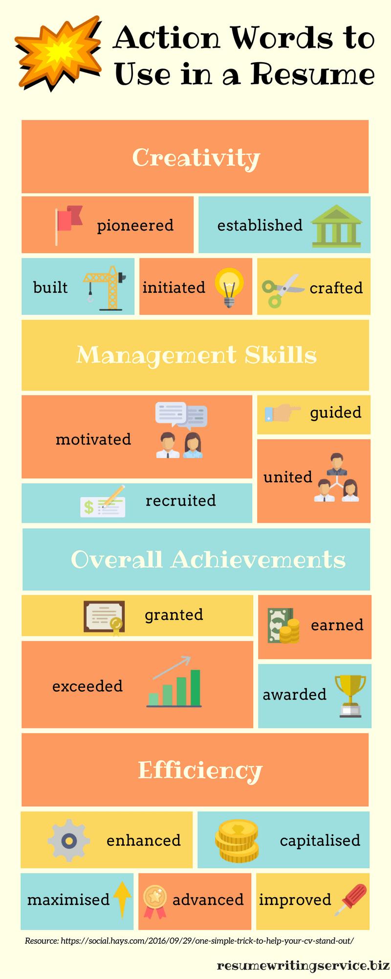 Resume Format 2017 Tips
