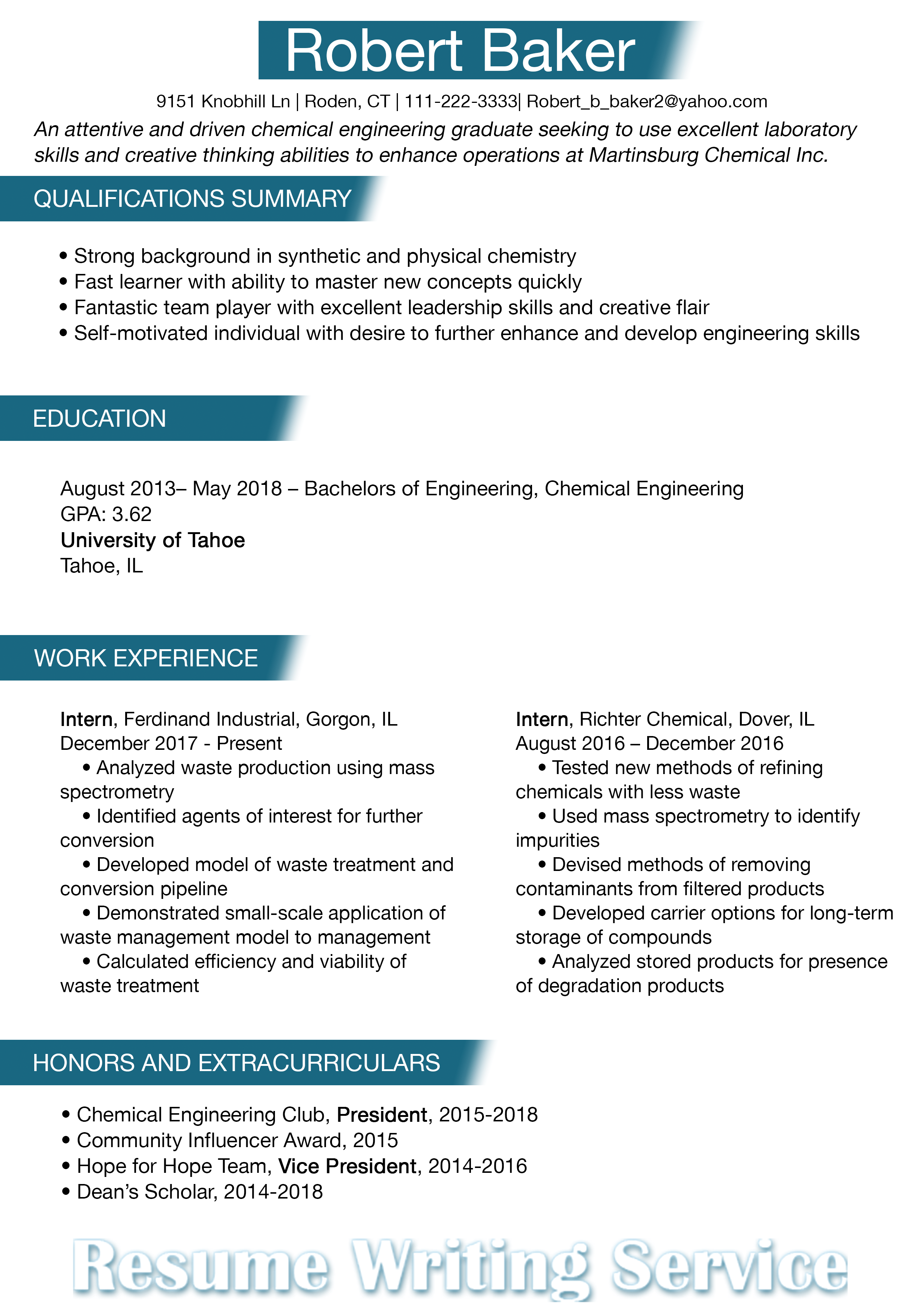 Best Resume Format 2018 With Genuine Reasons To Follow