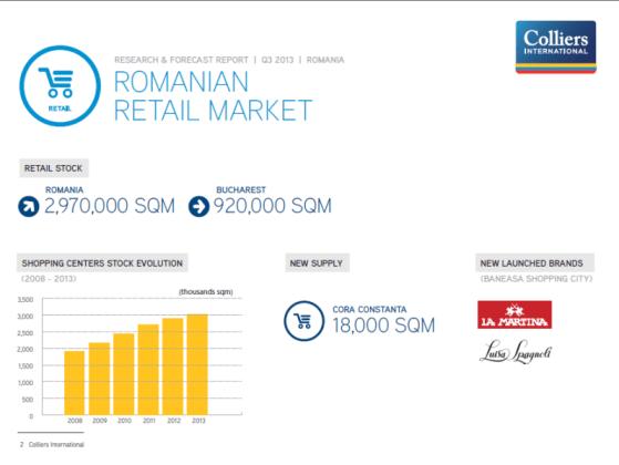 Retail Market Snapshot - Q3 2013