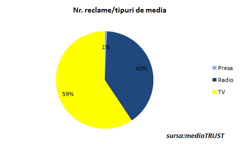 2 media trust