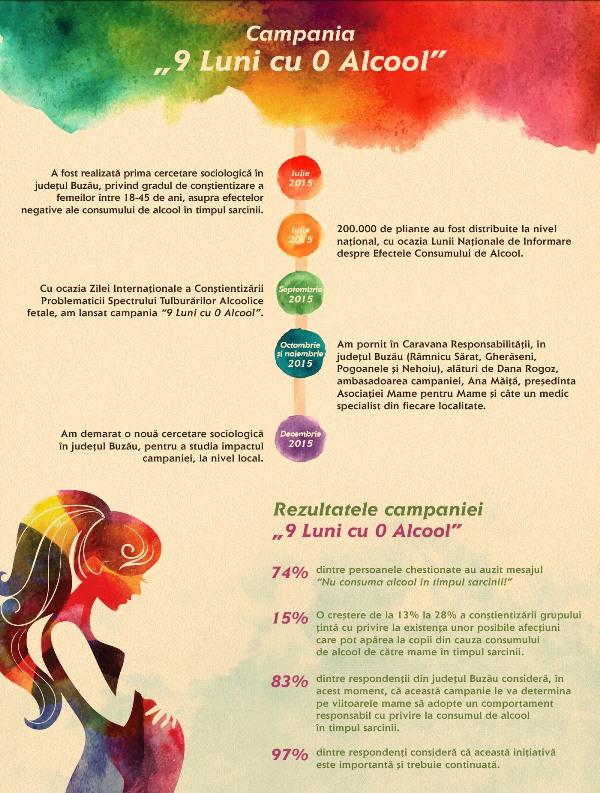Infografic-#9cu0