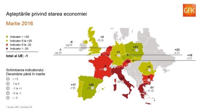 Asteptari privind economia-Mar2016