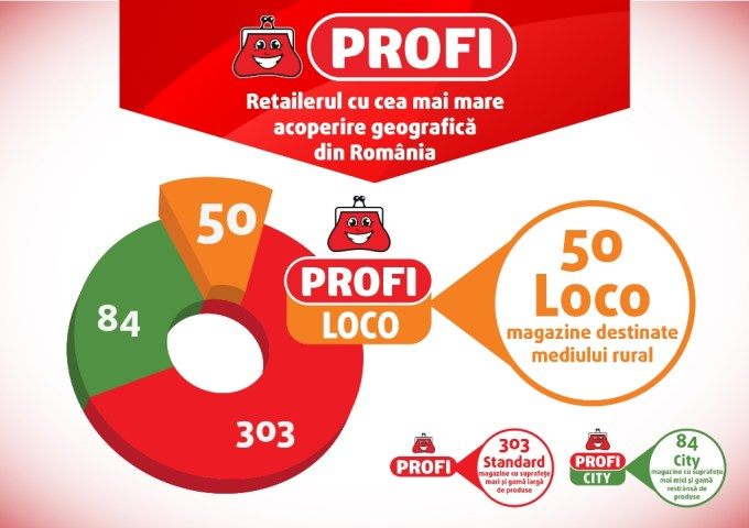 Infografic magazin Loco A5 RGB @300dpi