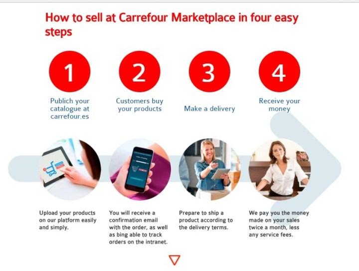 Marketplace Carrefour