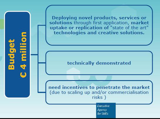 COS-DESIGN – Fondi EU per le PMI