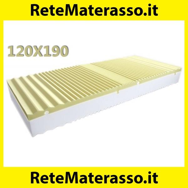 Materasso 120x190 memory in offerta dai migliori ecommerce