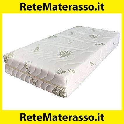 Informazioni su come acquistare materasso 60 x 120