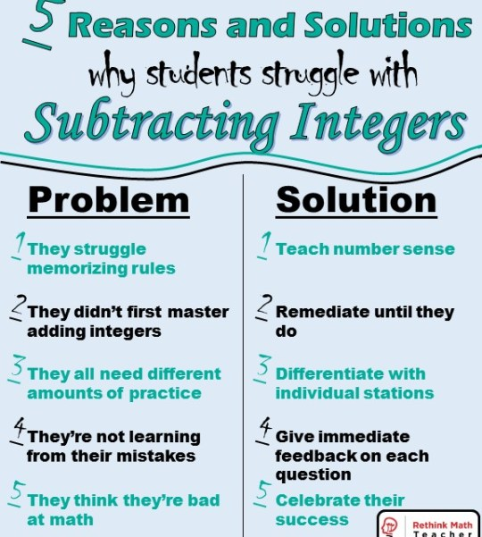 5 Reasons Students Struggle with Subtracting Integers (and Solutions ...