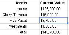 balance sheet now