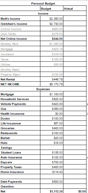 july 2016 budget update living on fifty
