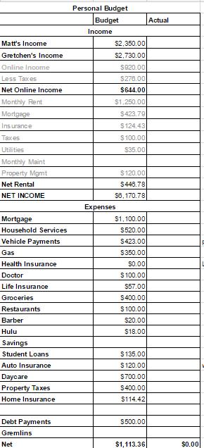 08.2016 Budget