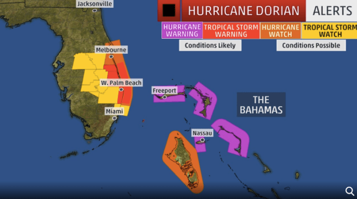 Hurricane Dorian watches and warnings