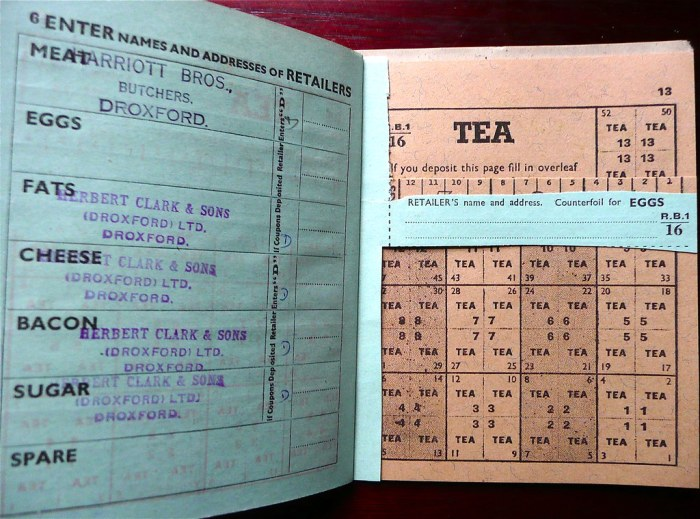 ration book wwii