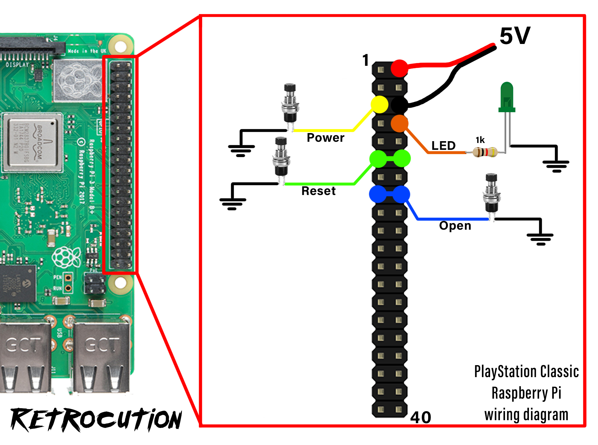 hight resolution of playstation to usb wiring diagram