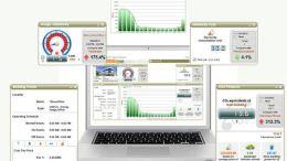 E-Mon Honeywell Attune Energy Dashboard