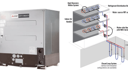 Mitsubishi Electric US Inc. Cooling & Heating Division introduces the CITY MULTI L-Generation water source condensing systems.