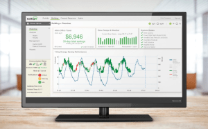 BuildingIQ 5i platform enabled services features building monitoring of temperature, savings, system health and weather.