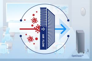 The OptiClean unit cleans indoor air, removing contaminants and discharging filtered air.