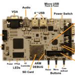 001_o-150x150 Lista de Interfaces e Dispositivos para MSX