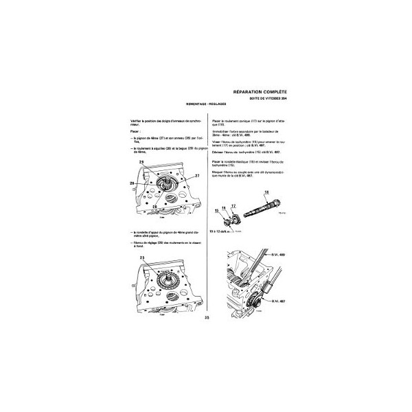 Renault boîte de vitesses HA, manuel de réparation
