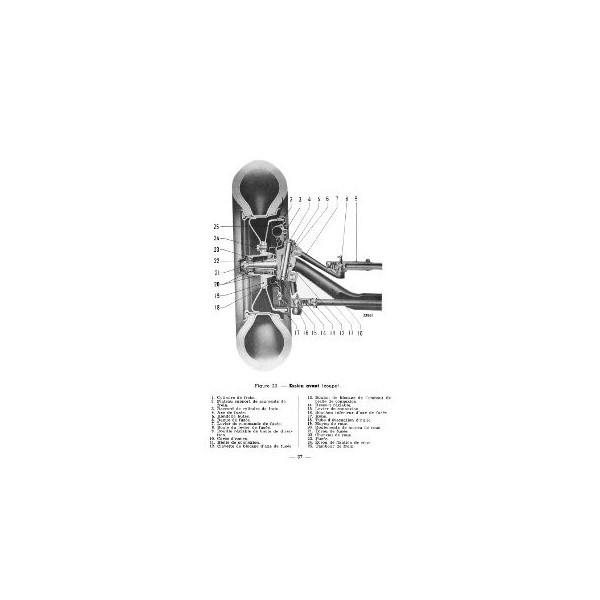 Notice d'entretien Renault Voltigeur R2065 et Goélette R2086