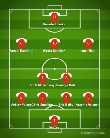 <>Predicted Manchester United lineup against Sevilla