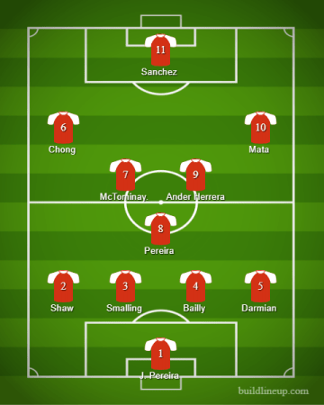 Manchester-United-predicted-lineup-against-Liverpool