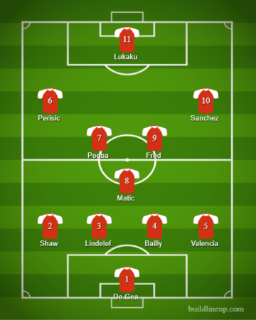 Man United line-up with Fred and Perisic