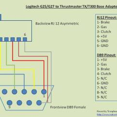 Stereo Wiring Guide Class Diagram For Hospital Management System - Logitech Thrustmaster Adaptor