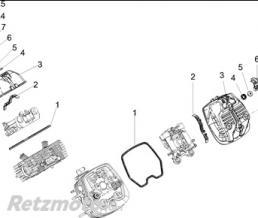 Retzmoto MOTO-GUZZI Couvre culasse Moto guzzi V7 III rouge