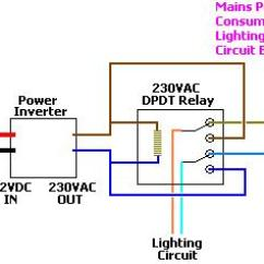 One Way Switch Wiring Diagram Uk Tekonsha Voyager Brake Controller Electric Primus Iq From Inverter To Mains Automatically Reuk Co Use A Dpdt 230vac Relay Between And Electricity