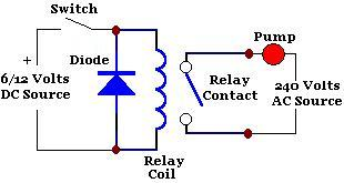 Relay Schematic Wiring Diagram 8 Pin Relay Wiring Diagram Wiring