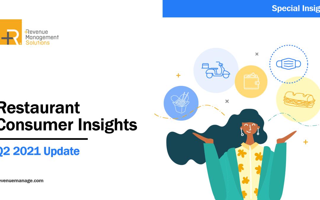 Restaurant Consumer Insights: Q2 2021 Update
