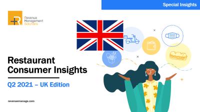 Restaurant Consumer Insights: Q2 2021 UK Edition