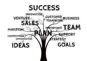 Revenue Operations Drives Better Value
