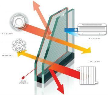 ahorro energético en ventanas