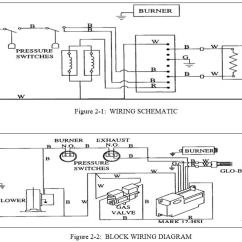 Line Voltage Thermostat Wiring Diagram Fischer Tropsch Process Flow Internal Diagrams Assisting Your Installation 10