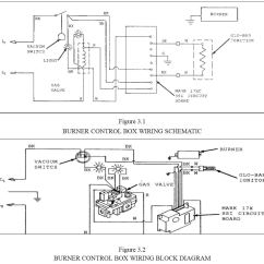 S Plan Heating System Wiring Diagram 1991 Chevy Camaro Fuse Internal Diagrams Assisting Your Installation 11