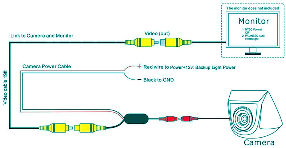 wiring diagram backup camera