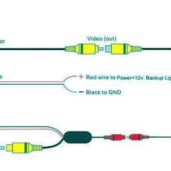 Caravan Wiring Diagram For Reversing Camera Impco Lpg Backup 4 Pin. Vehicle. Vehicle Diagrams