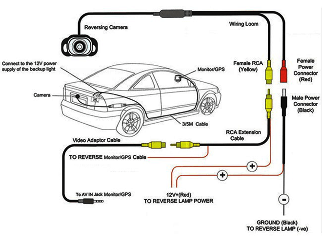 wiring diagrams for reversing cameras