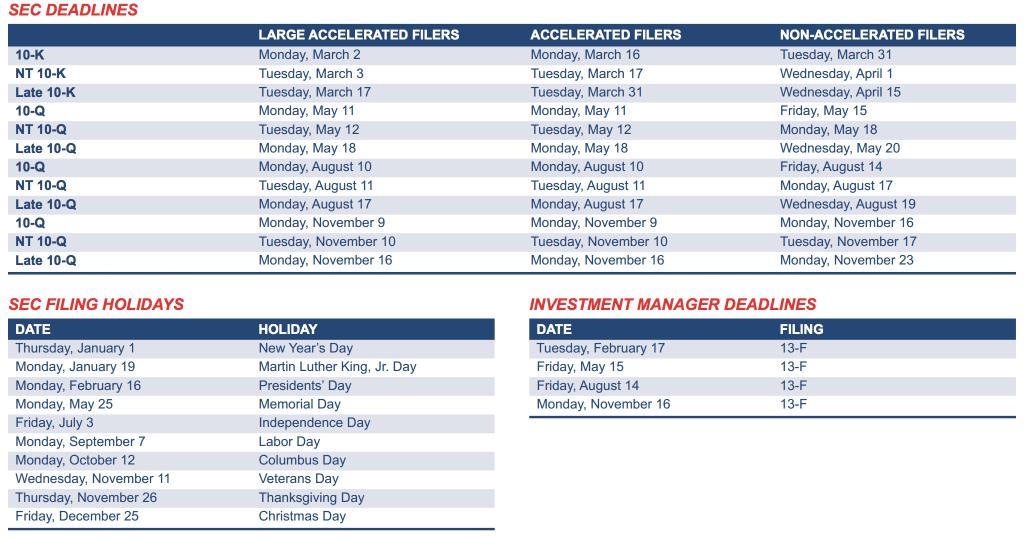 2015 SEC Filing Calendar