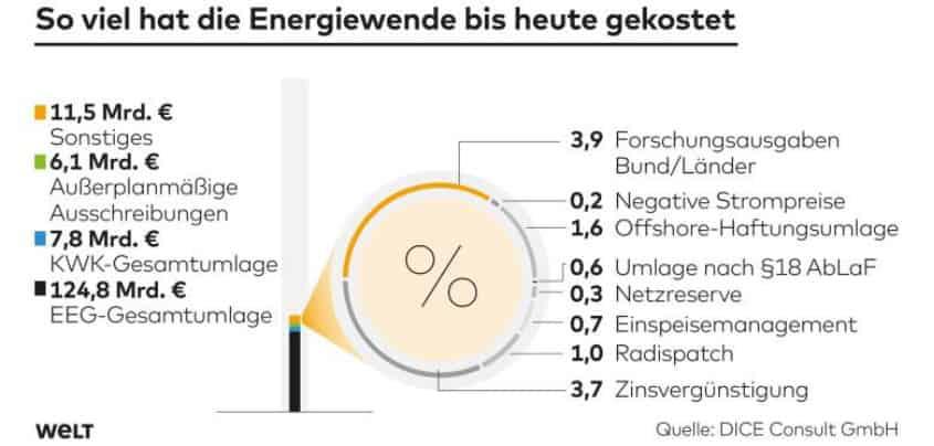 dwo-wi-energiezeitalter-as-heute-jpg