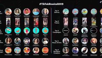 #TikTokRewind2019 infographic