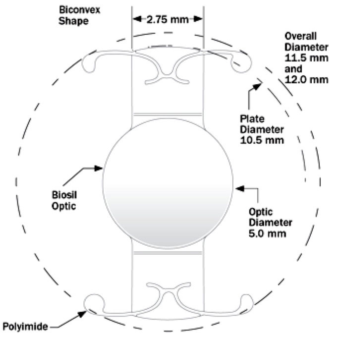 Practice Pearl of the Week: Surgical Astigmatism Correction