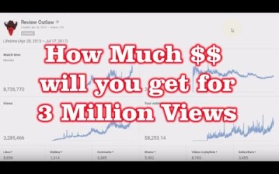 How Much Money Can you Make with 3 Million YouTube Views