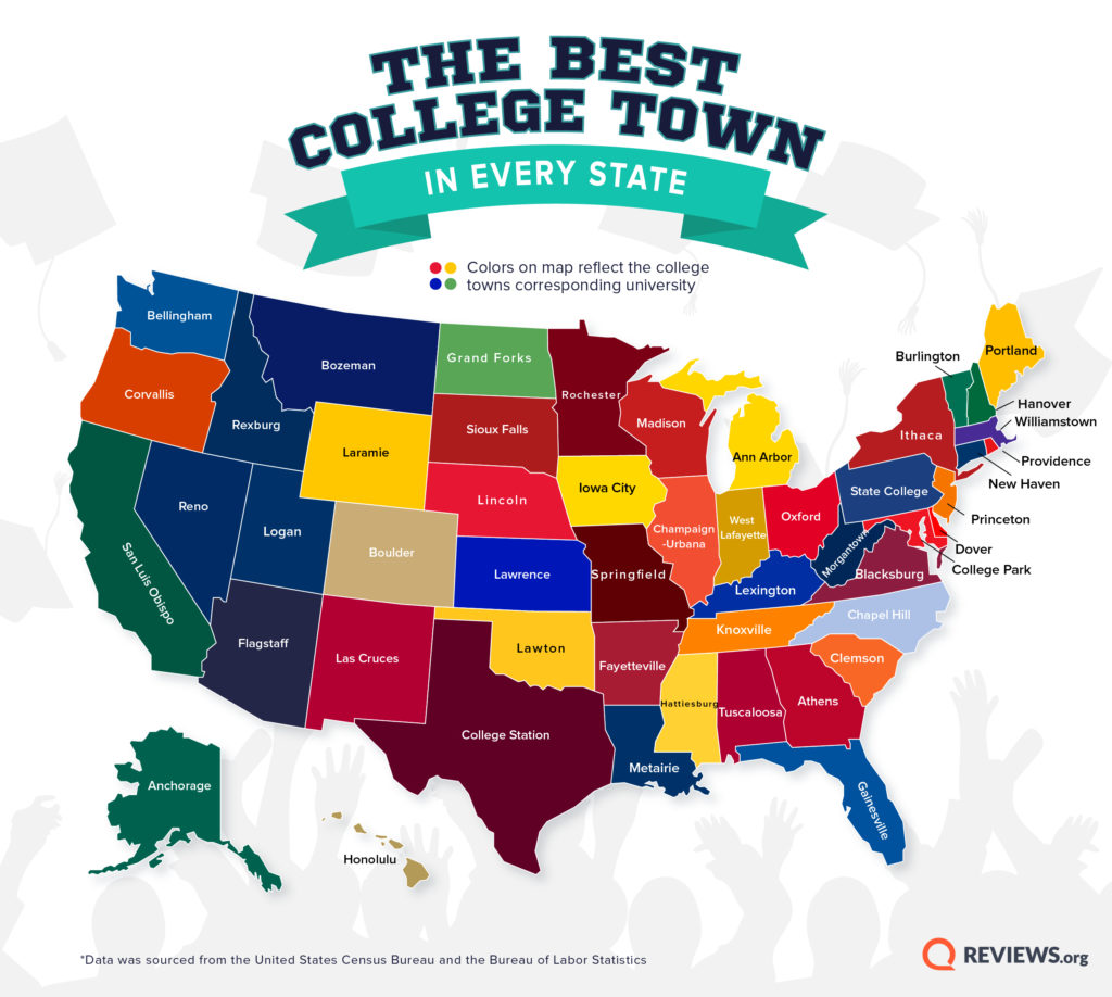 Tuition Virginia University Fees West And