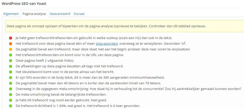 Wordpress SEO Yoast - Pagina analyse