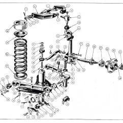Triumph Tr3 Wiring Diagram 95 Ford Explorer Engine Imageresizertool Com